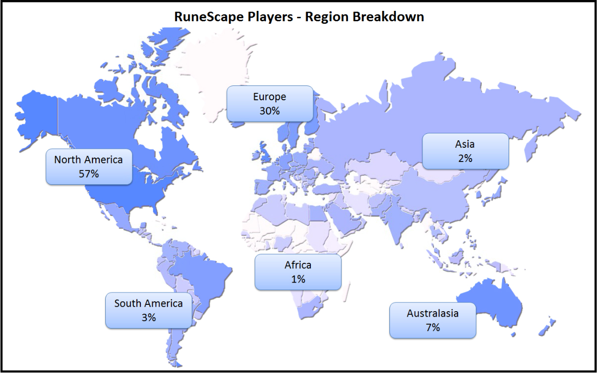 RuneScape Players - Region Breakdown