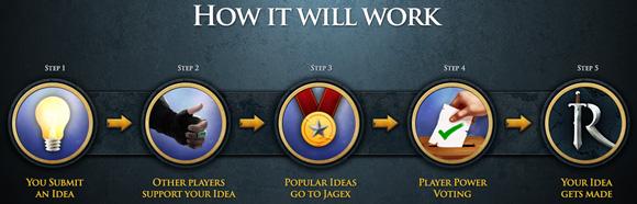 RuneLabs: Cómo va a funcionar