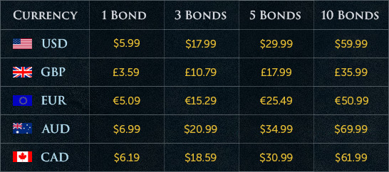 bonds_table.jpg
