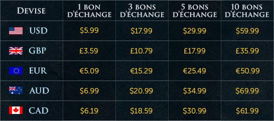 Changement du prix de l'abonnement - 1er mars 2015 Bonds_table_FR