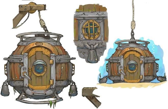Bathysphere concept