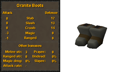 granite-boots-stats-and-model2.png