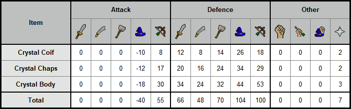 armour_stats_1.png