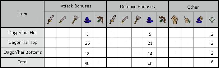 stats_3.png