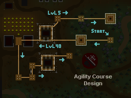 Shayzien_Agility1.png